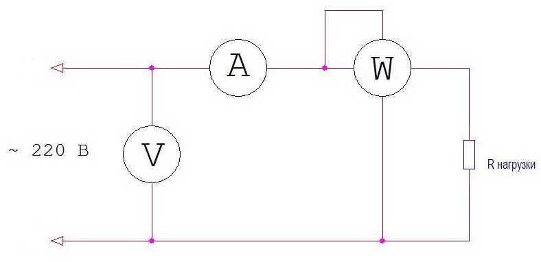 Схема измерения коэффициента мощности