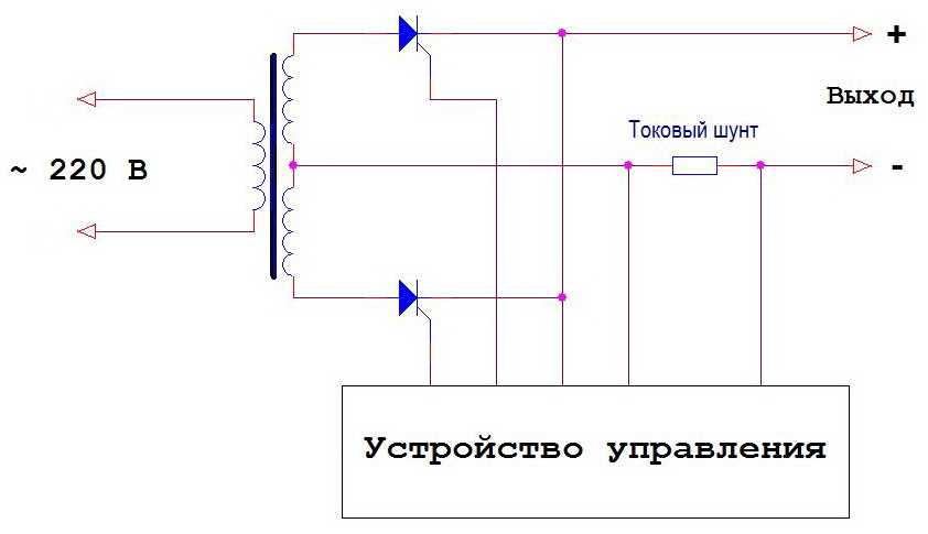 Схема трансформаторного устройства катодной защиты