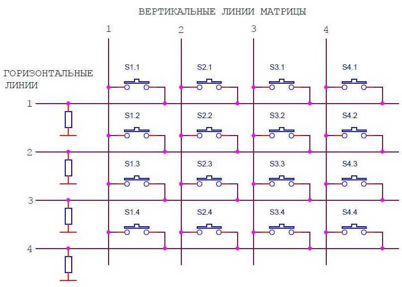 Схема матрицы кнопок