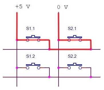 Схема замыкания