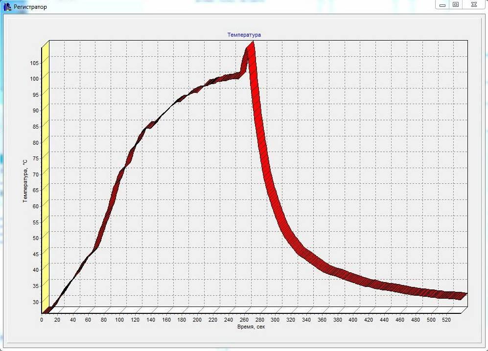Регистратор Ардуино термометра на DS18B20