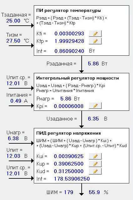 Математическое обеспечение регуляторов