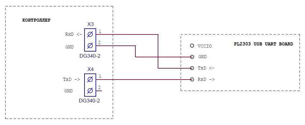 Схема подключения контроллера к компьютеру