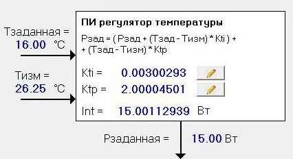 ПИ регулятор температуры
