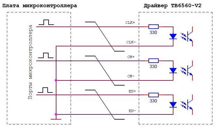 Подключение TB6560-V2 к микроконтроллеру