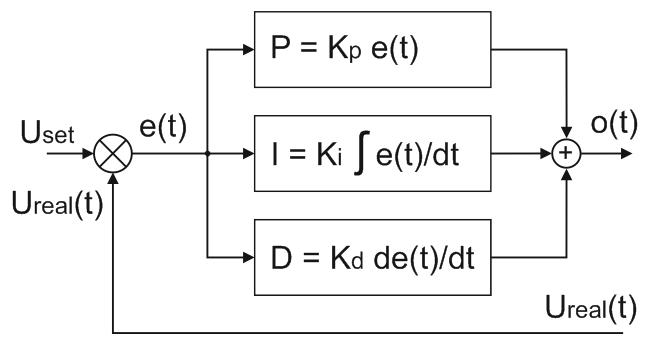 Структурная схема стабилизатора напряжения