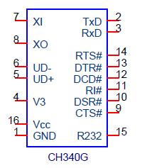 распиновка CH340G