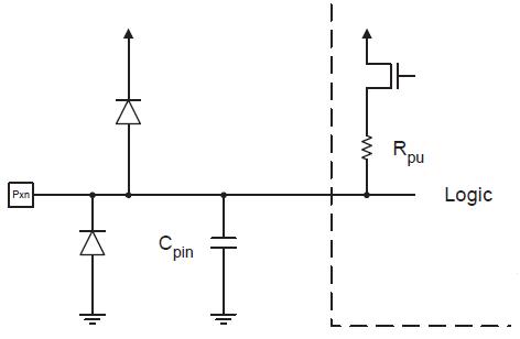 Защитные диоды на входах микроконтроллера