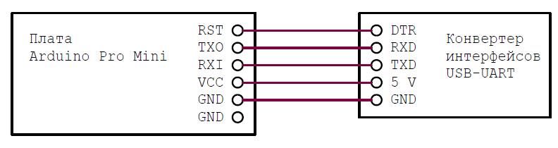 Схема подключения конвертера USB-UART для программирования Arduino Pro Mini