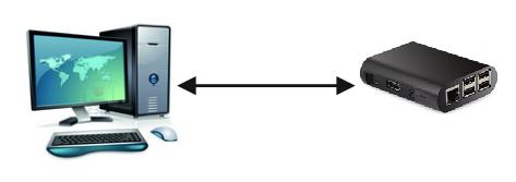 Подключение платы Ардуино к компьютеру