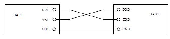 Схема подключение устройств через UART
