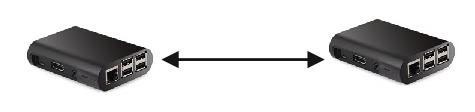 обмен данными Ардуино