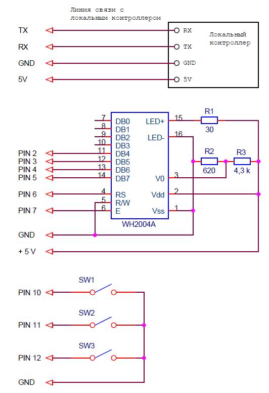 схема центрального контроллера