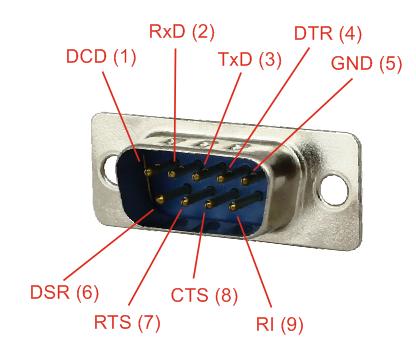 Распиновка RS-232