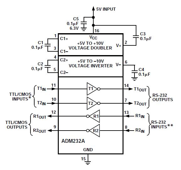 Схема подключения микросхемы ADM232