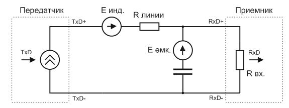 Принцип действия токовой петли