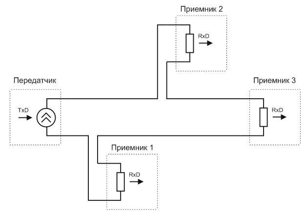 Схема подключения нескольких приемников через ИРПС