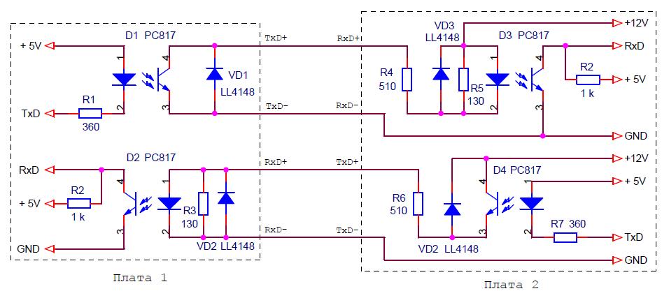 Схема интерфейса ИРПС (токовая петля)