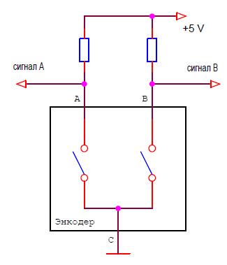 Принцип действия энкодера