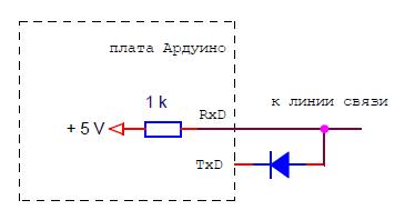 Схема преобразования выводов UART в один сигнал