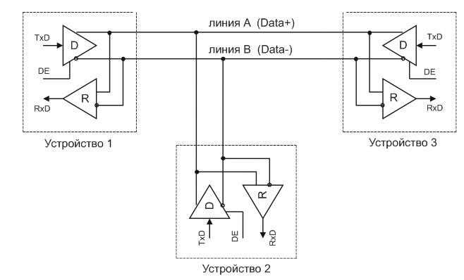 Топология RS485