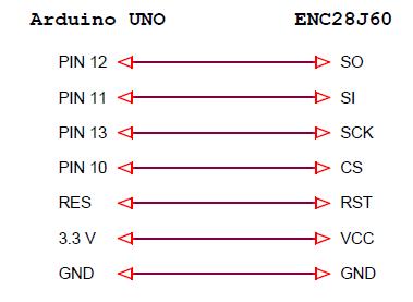 Схема подключения ENC28J60 к Ардуино