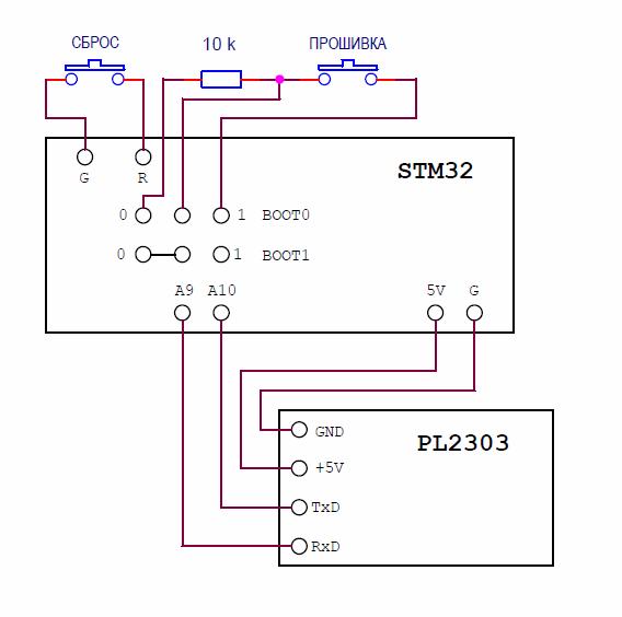 Схема прошивки STM32F103C8T6