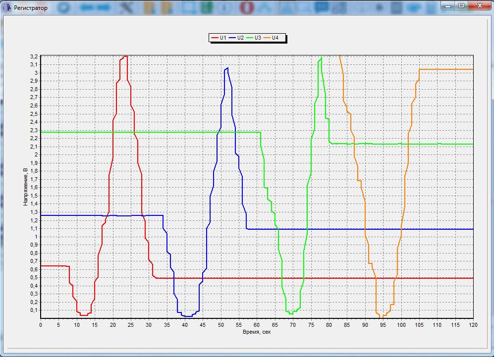 Регистратор напряжения STM32
