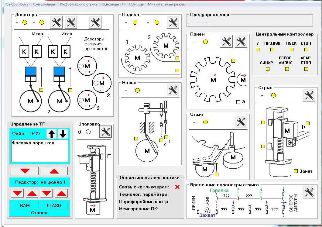 Программа верхнего уровня оборудования
