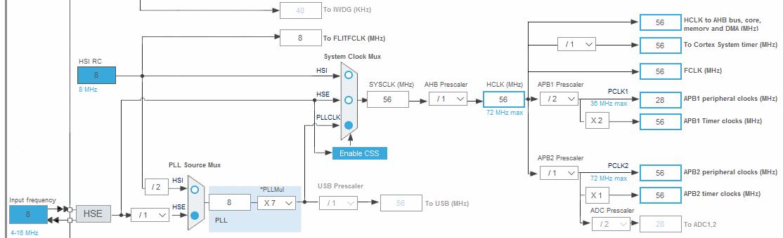 Конфигурация системы тактирования