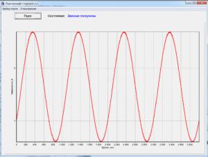 Сдвоенные конверсии анлоговых сигналов STM32
