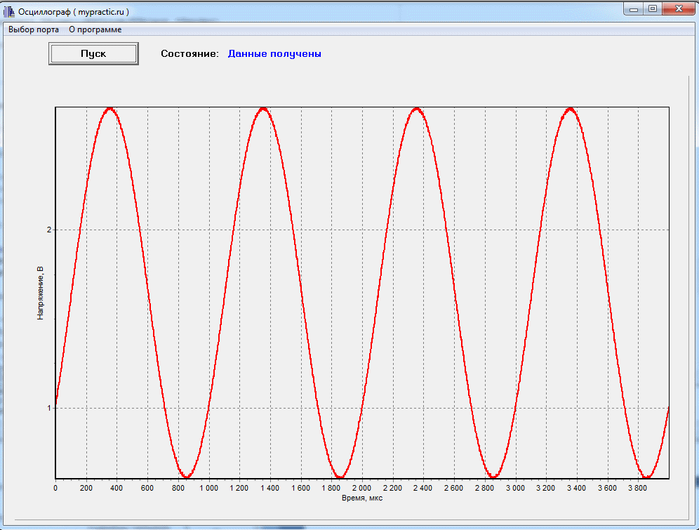 Программа цифровой осциллограф STM32
