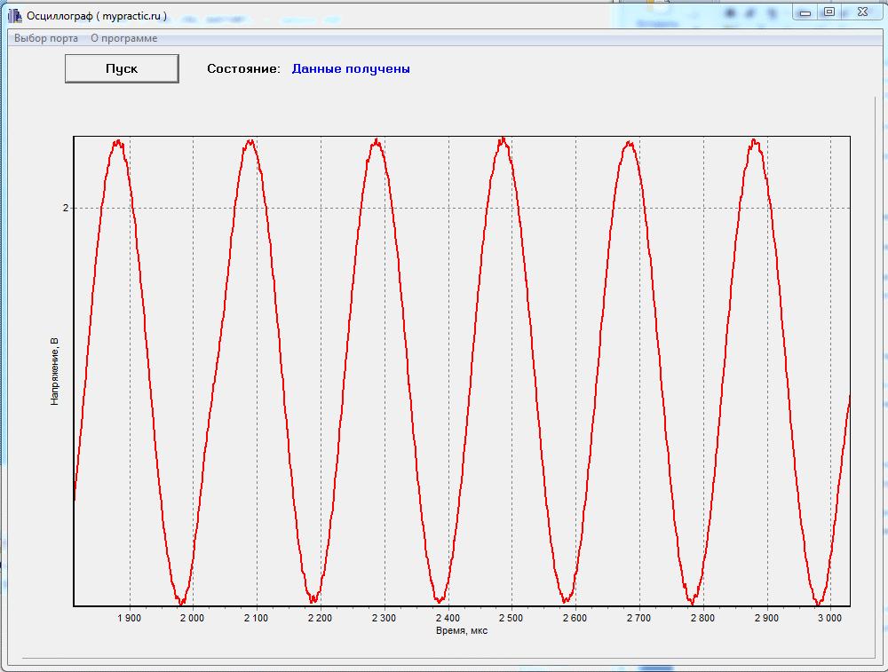 Осциллограмма 5 кГц STM32