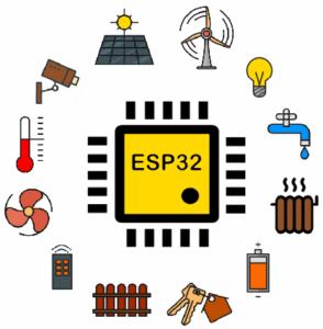 Уроки ESP32